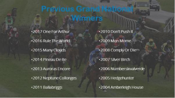 Grand national winners betting odds 2kf bitcoins