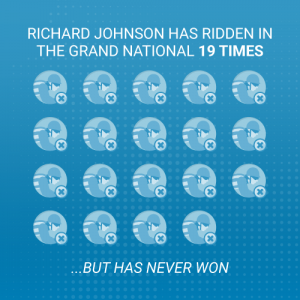 grand national most races