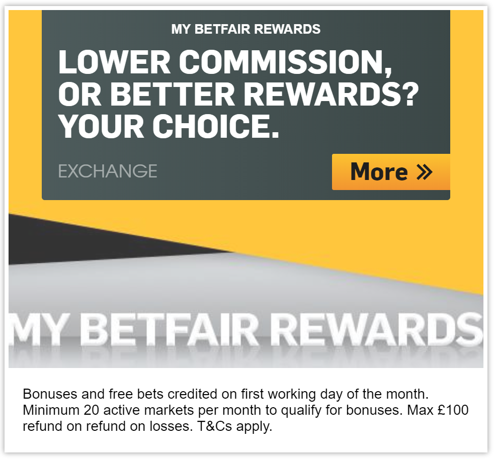 Betfair Values